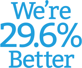cardel-homes-ottawa-we-are-29.6%-better-small